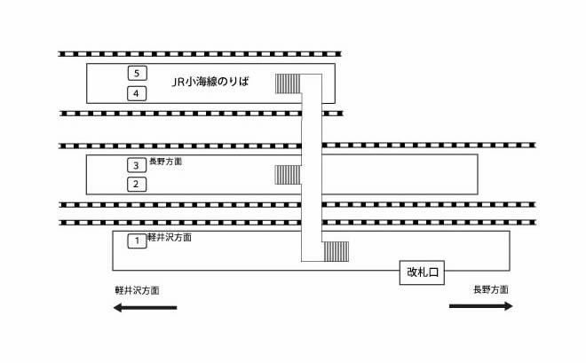 駅構内マップ
