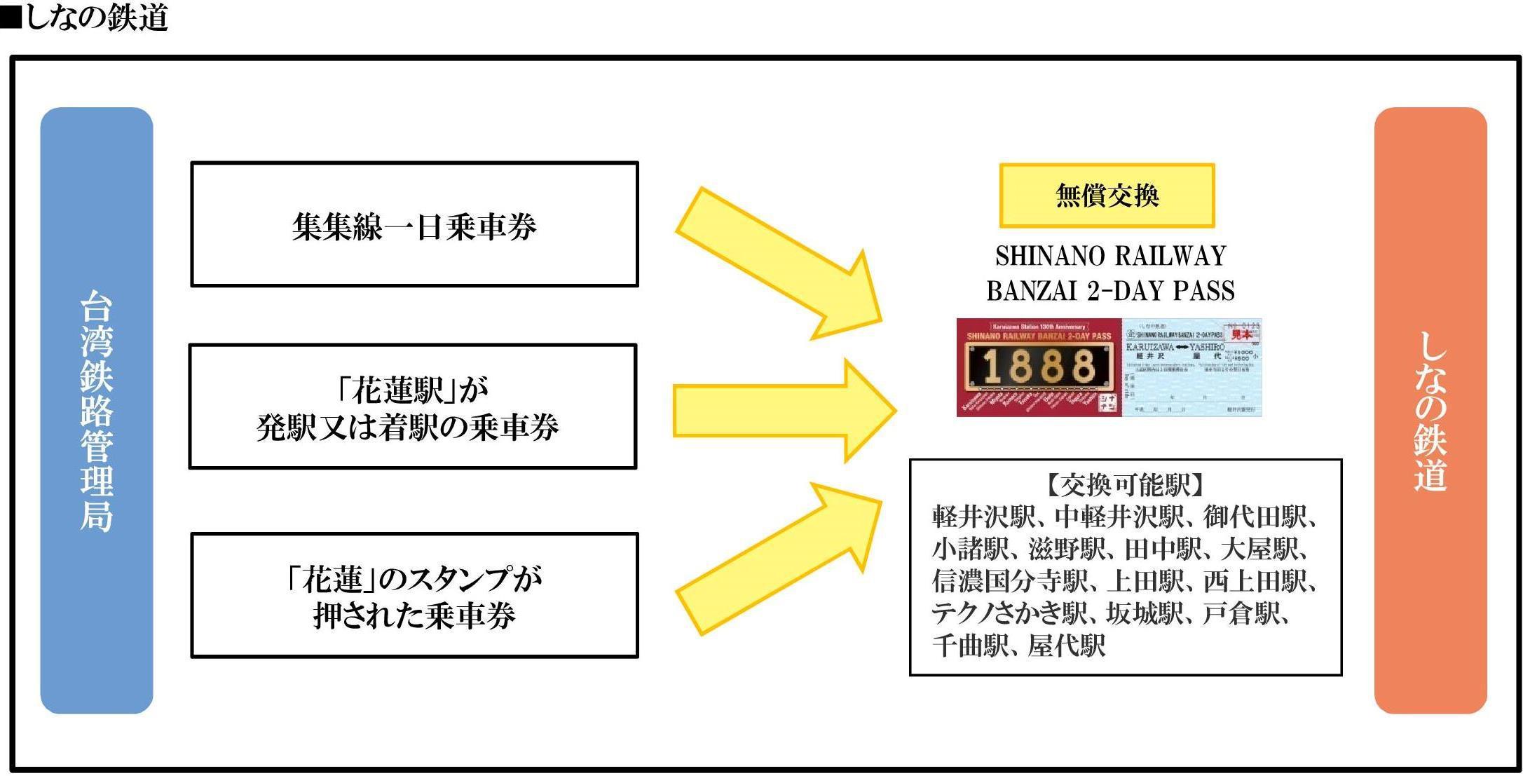 201805_taitestu_joshaken_koryu1.jpg