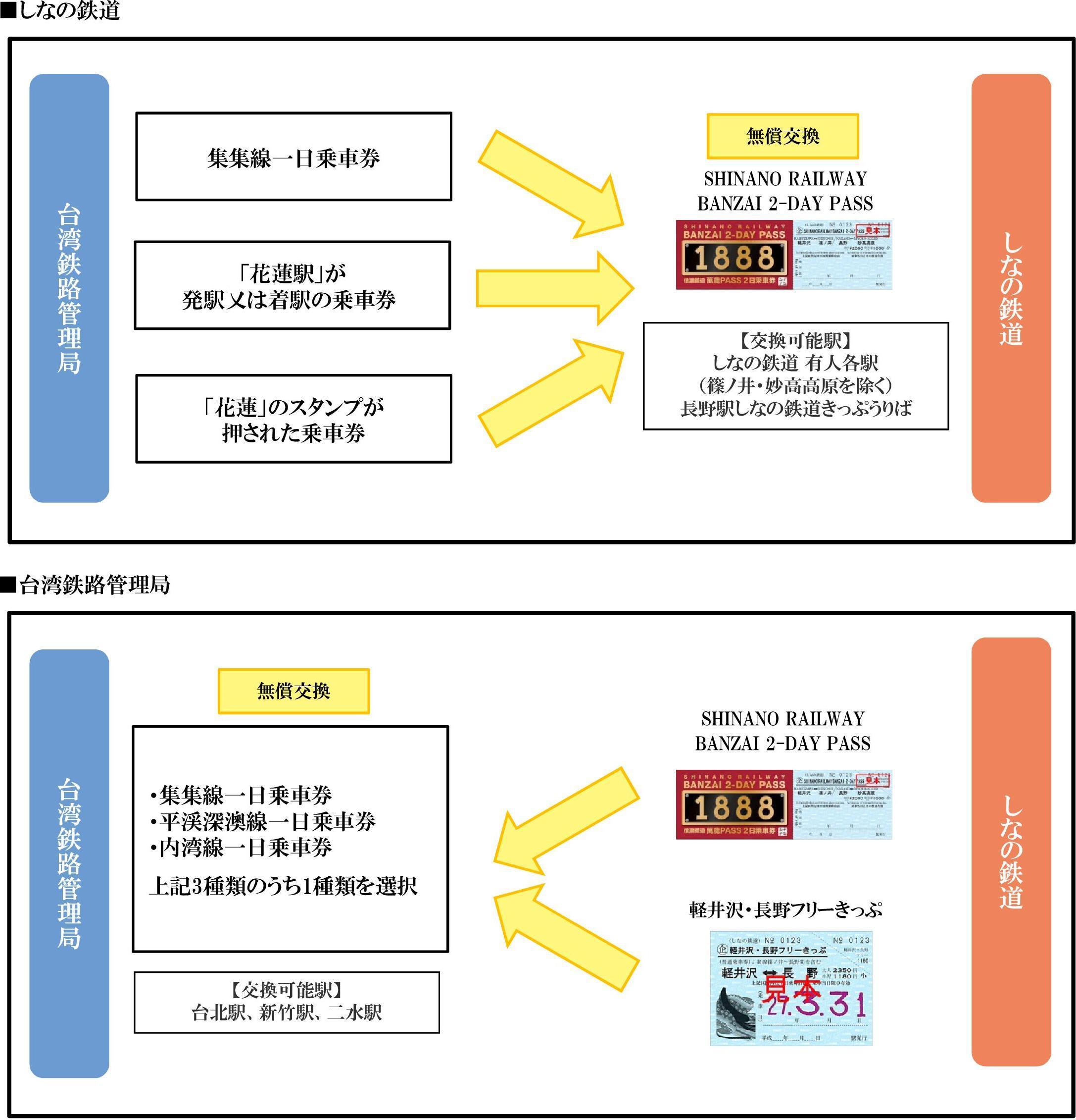 201902_taitestu_joshaken_koryu.jpg