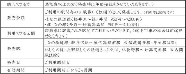 20190305_silver_kaisuuken.jpg